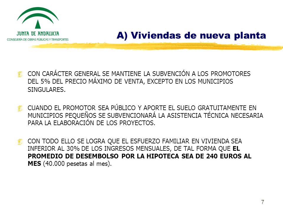 7 A) Viviendas de nueva planta 4CON CARÁCTER GENERAL SE MANTIENE LA SUBVENCIÓN A LOS PROMOTORES DEL 5% DEL PRECIO MÁXIMO DE VENTA, EXCEPTO EN LOS MUNI