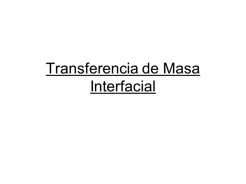 Resistencia Controlante Cuando n´ 0, se tiene: Consecuencia: La película gaseosa es quien ejerce la resistencia controlante a la transferencia de masa interfacial.