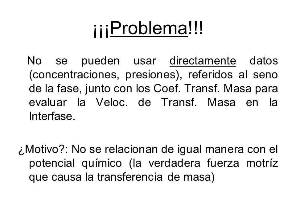 ¡¡¡Problema!!! No se pueden usar directamente datos (concentraciones, presiones), referidos al seno de la fase, junto con los Coef. Transf. Masa para