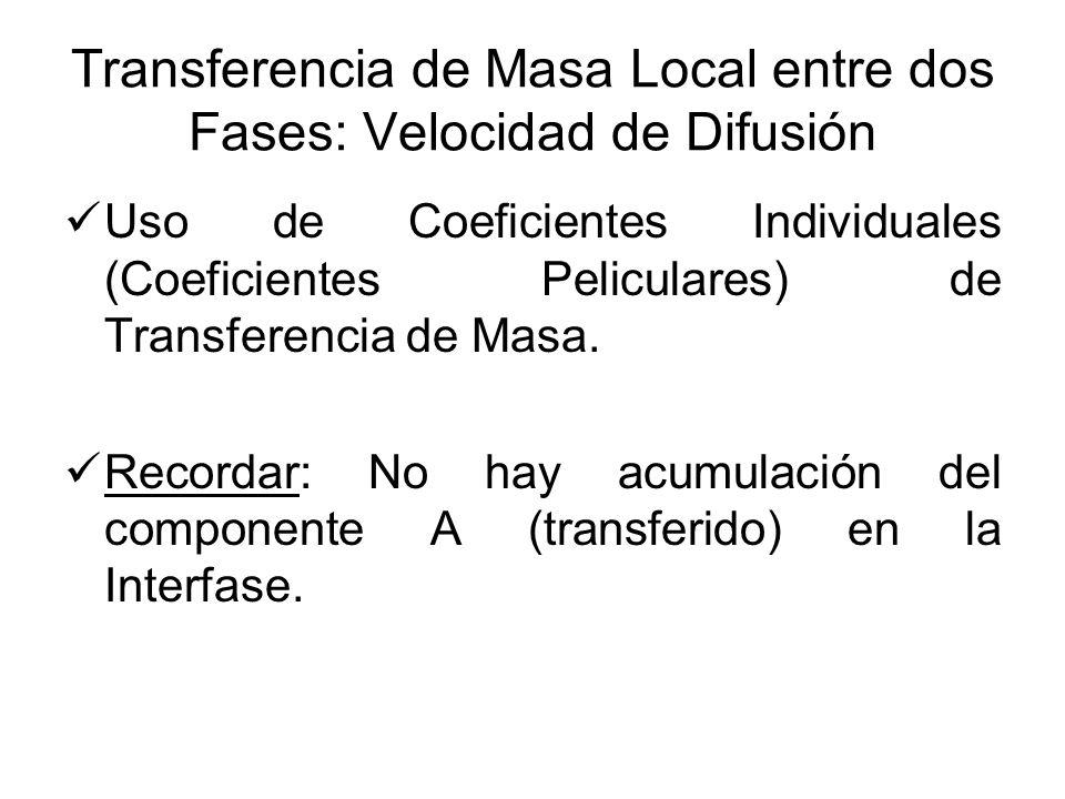 Transferencia de Masa Local entre dos Fases: Velocidad de Difusión Uso de Coeficientes Individuales (Coeficientes Peliculares) de Transferencia de Mas
