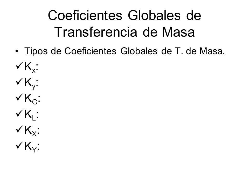 Coeficientes Globales de Transferencia de Masa Tipos de Coeficientes Globales de T. de Masa. K x : K y : K G : K L : K X : K Y :