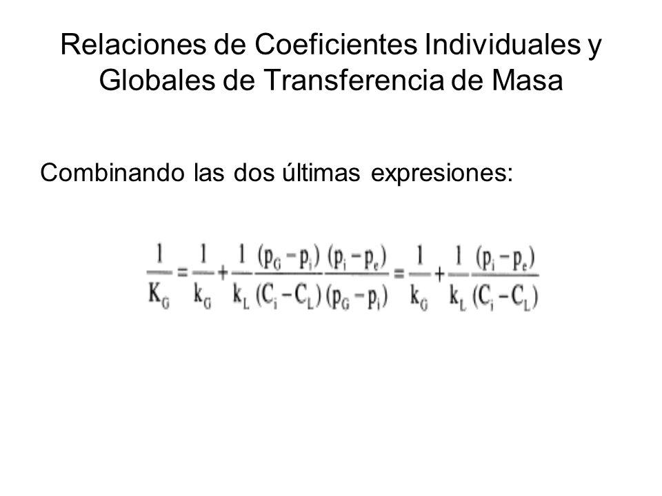 Relaciones de Coeficientes Individuales y Globales de Transferencia de Masa Combinando las dos últimas expresiones:
