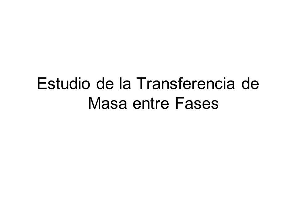 Estudio de la Transferencia de Masa entre Fases