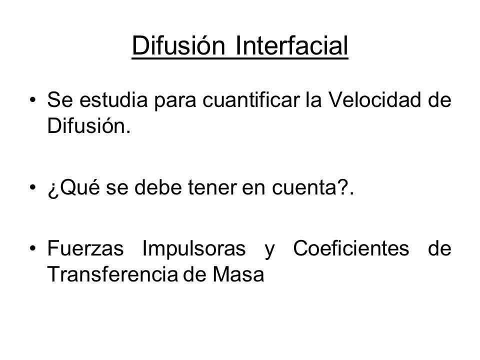 Transferencia de Masa Local entre dos Fases: Velocidad de Difusión Caso: Componente A (gaseoso) difunde a través de película gaseosa estacionaria y a través de película líquida.