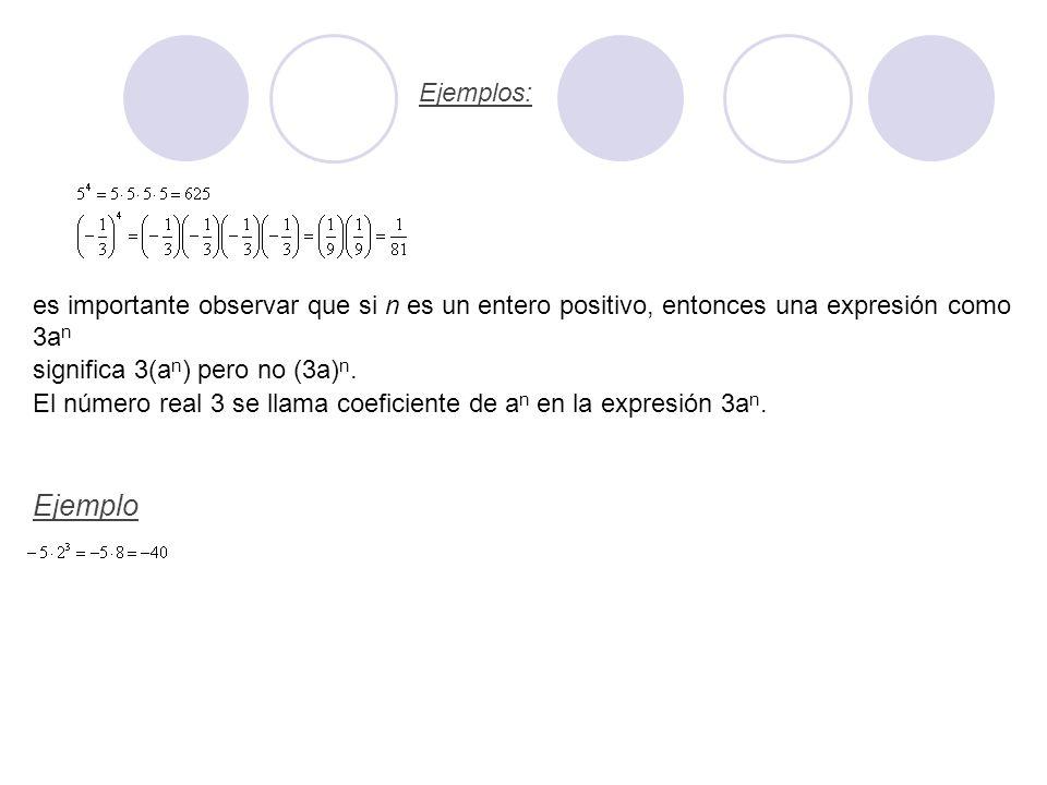 Ahora ampliamos la definición de a n a exponentes no positivos.