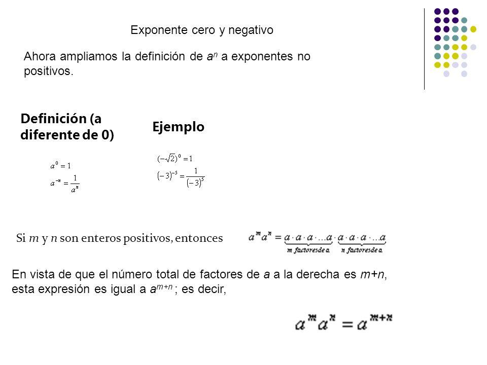 De esta forma se puede llegar a las leyes de exponentes que muestran a continuación: LeyEjemplo