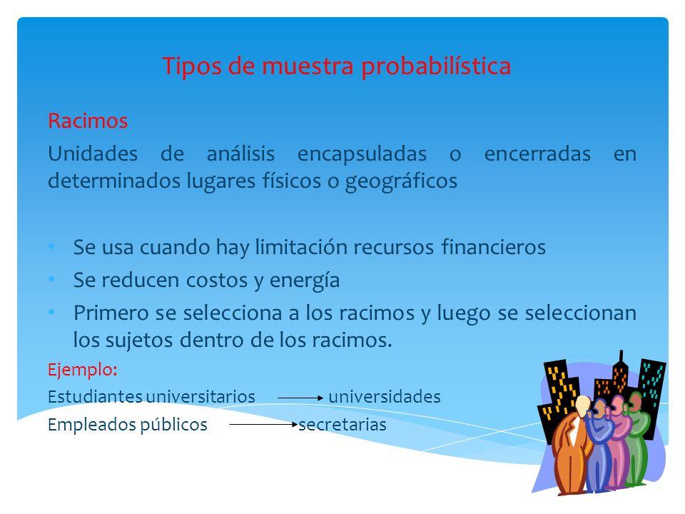 Tipos de muestra probabilística Racimos Unidades de análisis encapsuladas o encerradas en determinados lugares físicos o geográficos Se usa cuando hay