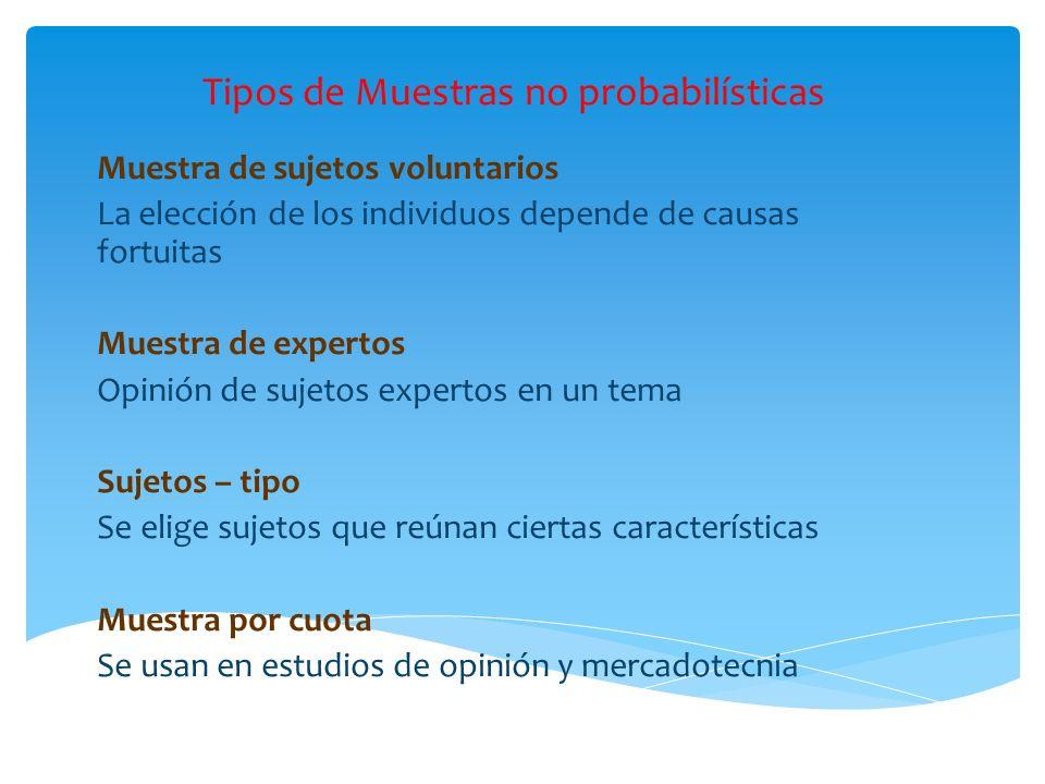 Tipos de Muestras no probabilísticas Muestra de sujetos voluntarios La elección de los individuos depende de causas fortuitas Muestra de expertos Opin