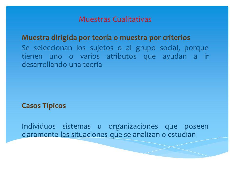 Muestras Cualitativas Muestra dirigida por teoría o muestra por criterios Se seleccionan los sujetos o al grupo social, porque tienen uno o varios atr