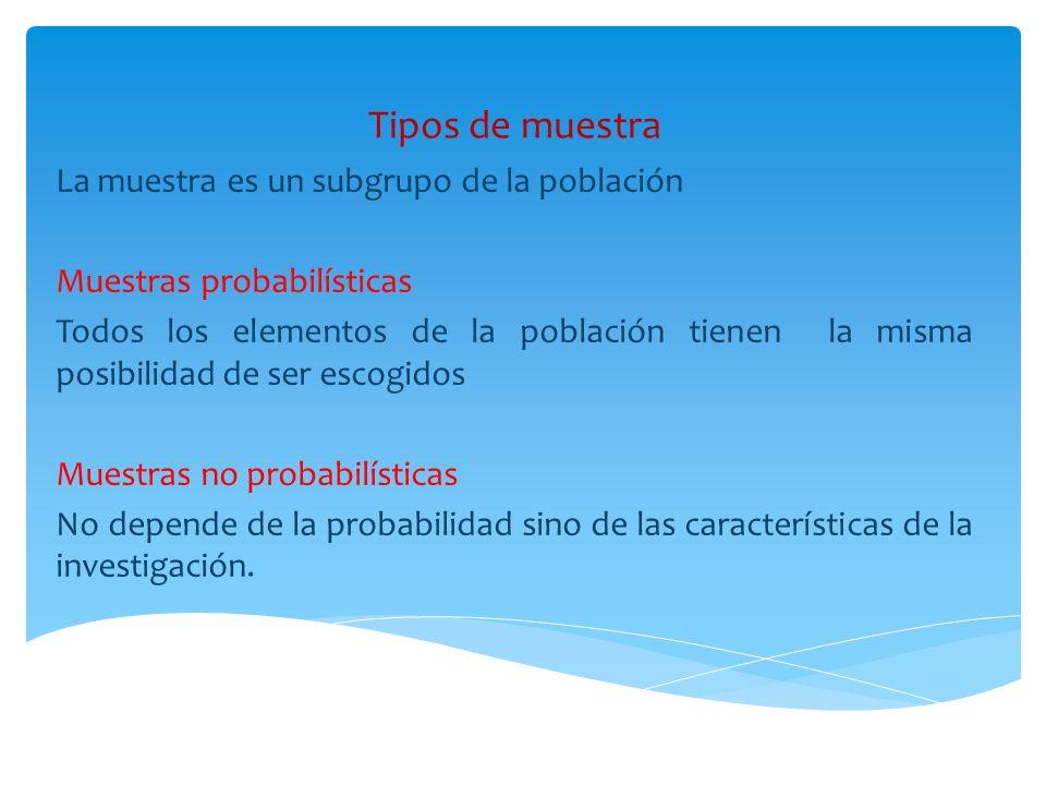 Tipos de muestra La muestra es un subgrupo de la población Muestras probabilísticas Todos los elementos de la población tienen la misma posibilidad de