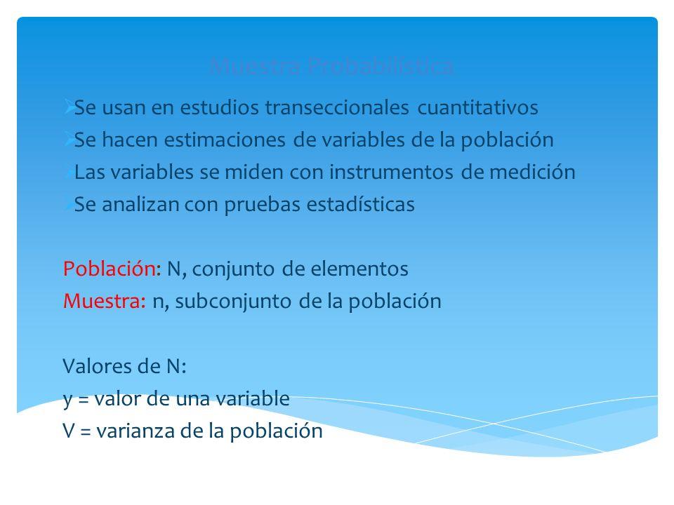 Muestra Probabilística Se usan en estudios transeccionales cuantitativos Se hacen estimaciones de variables de la población Las variables se miden con