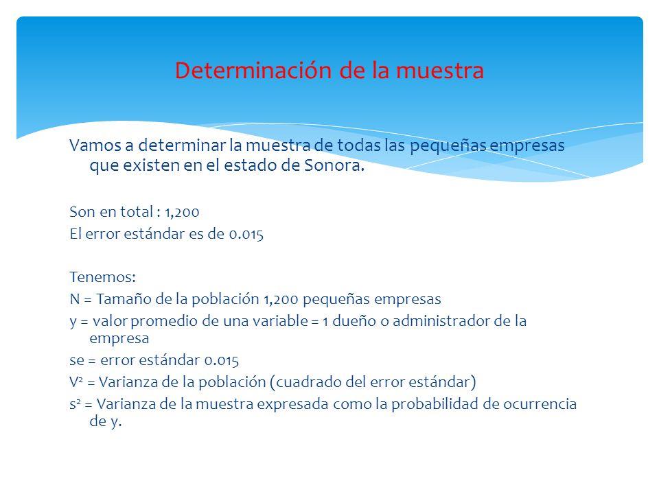 Vamos a determinar la muestra de todas las pequeñas empresas que existen en el estado de Sonora. Son en total : 1,200 El error estándar es de 0.015 Te