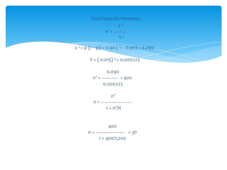 Sustituyendo tenemos: s 2 n = ----------- V 2 s 2 = p (1 – p) = 0.90 ( 1 – 0.90) = 0.090 V = ( 0.015) 2 = 0.000225 0.090 n = -------------- = 400 0.00