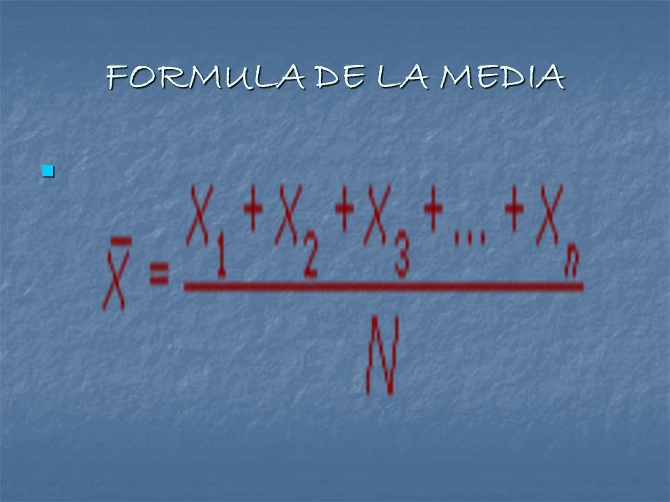 Ejemplo Encuentre la media de los siguientes números: 10,11,12,12,13 Encuentre la media de los siguientes números: 10,11,12,12,13 1.Sumar las cantidades 2.
