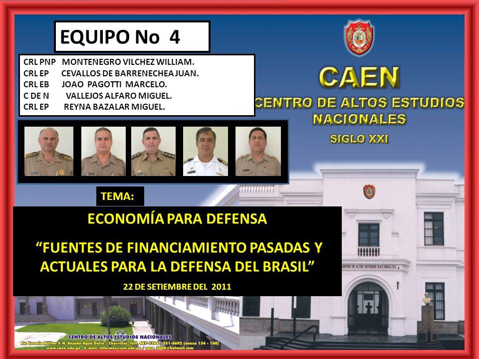 FUENTES DE FINANCIAMIENTO PASADAS Y ACTUALES PARA LA DEFENSA DEL BRASIL 1.INTRODUCCION 2.LA ECONOMÍA Y LA DEFENSA 3.FUENTES DE FINANCIAMIENTO 4.PROCEDIMIENTO 5.CONCLUSIÓN 1.INTRODUCCION 2.LA ECONOMÍA Y LA DEFENSA 3.FUENTES DE FINANCIAMIENTO 4.PROCEDIMIENTO 5.CONCLUSIÓN INDICE