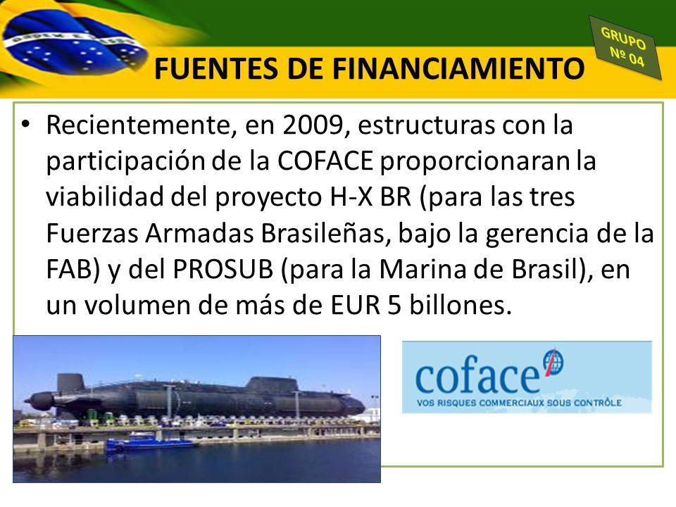Recientemente, en 2009, estructuras con la participación de la COFACE proporcionaran la viabilidad del proyecto H-X BR (para las tres Fuerzas Armadas