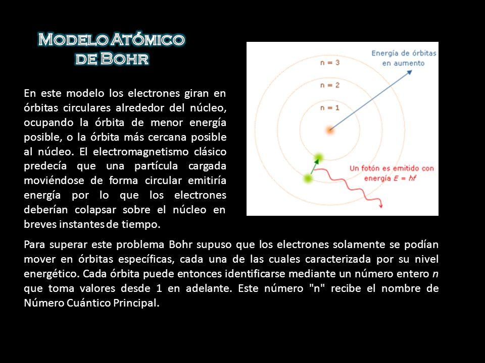 Bohr supuso además que el momento angular de cada electrón estaba cuantizado y sólo podía variar en fracciones enteras de la constante de Planck.
