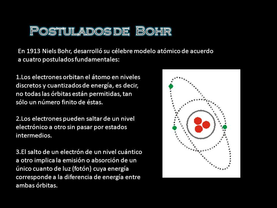 4.Las órbitas permitidas tienen valores discretos o cuantizados del momento angular orbital L de acuerdo con la siguiente ecuación: Donde n = 1,2,3,… es el número cuántico angular o número cuántico principal.