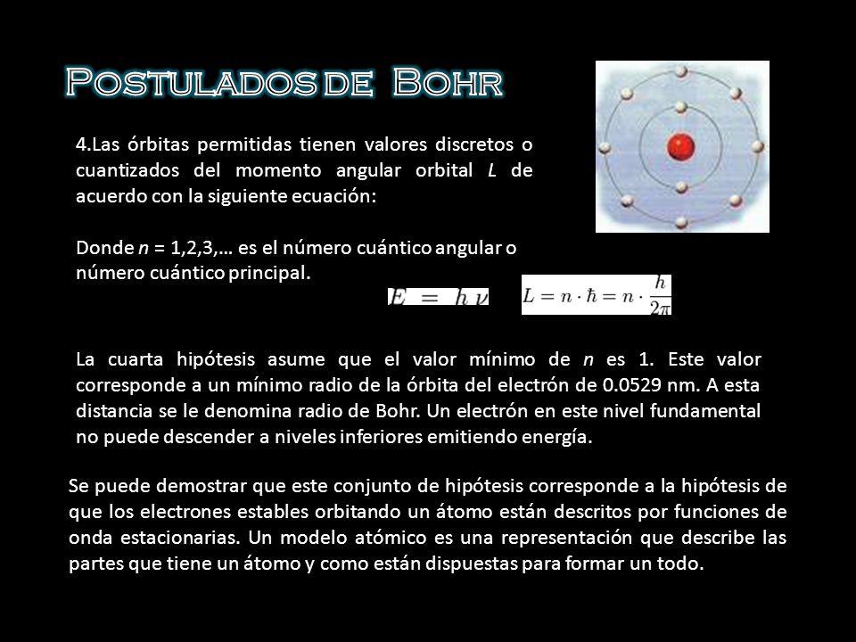 http://es.wikipedia.org/wiki/Atomo http://www.sc.ehu.es/sbweb/fisica/elecmagnet/movimiento/bohr/bo hr.htm http://www.monografias.com/trabajos36/modelo-atomico- bohr/modelo-atomico-bohr2.shtml