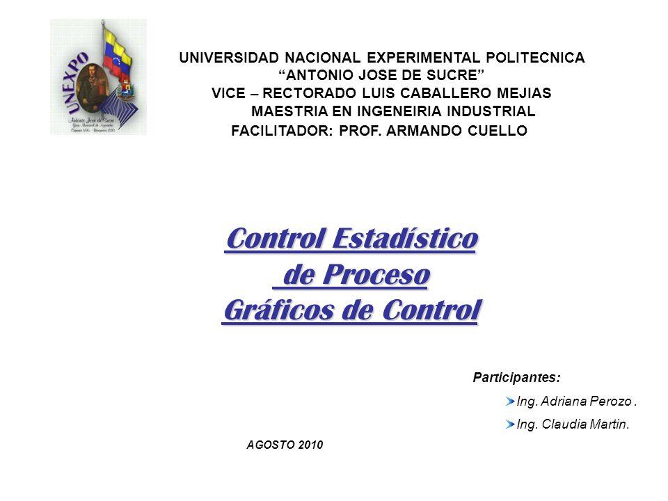 Control Estadístico de Proceso Gráficos de Control Participantes: Ing. Adriana Perozo. Ing. Claudia Martin. AGOSTO 2010 UNIVERSIDAD NACIONAL EXPERIMEN