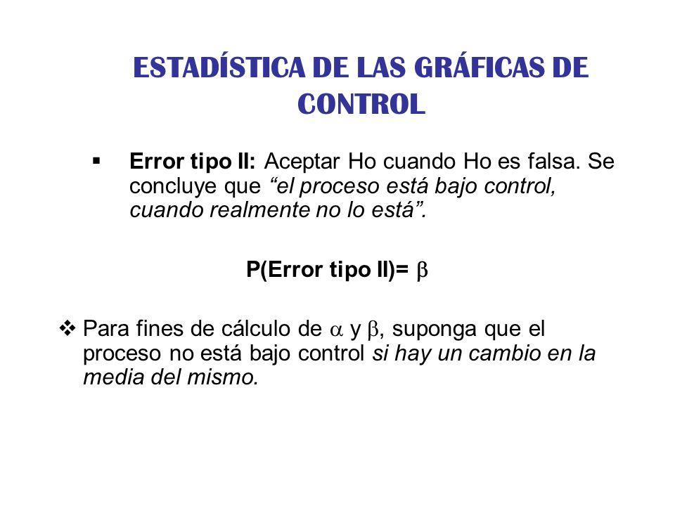 Error tipo II: Aceptar Ho cuando Ho es falsa. Se concluye que el proceso está bajo control, cuando realmente no lo está. P(Error tipo II)= Para fines