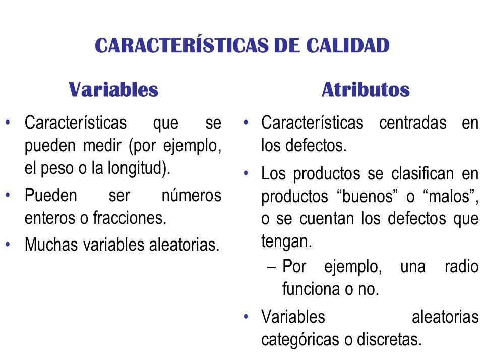 Características centradas en los defectos. Los productos se clasifican en productos buenos o malos, o se cuentan los defectos que tengan. –Por ejemplo