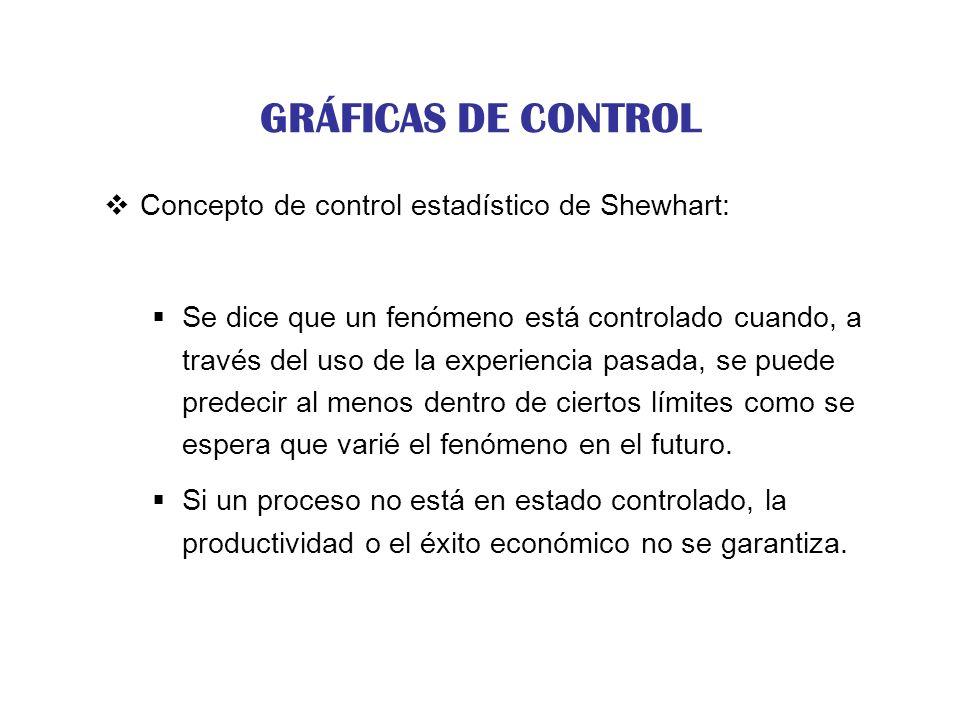 Concepto de control estadístico de Shewhart: Se dice que un fenómeno está controlado cuando, a través del uso de la experiencia pasada, se puede prede