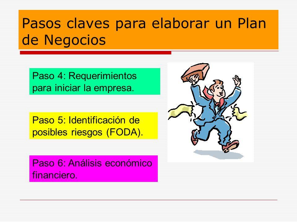Pasos claves para elaborar un Plan de Negocios Paso 4: Requerimientos para iniciar la empresa. Paso 5: Identificación de posibles riesgos (FODA). Paso