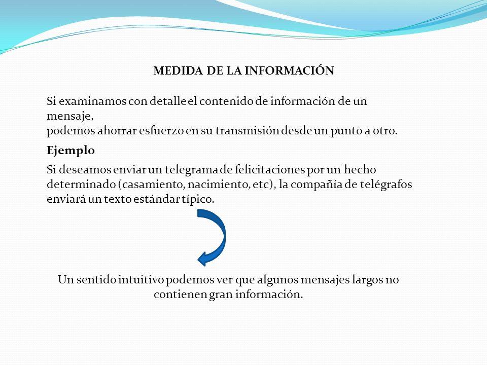 MEDIDA DE LA INFORMACIÓN Si examinamos con detalle el contenido de información de un mensaje, podemos ahorrar esfuerzo en su transmisión desde un punt