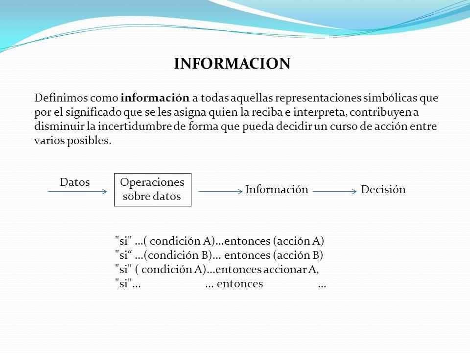 Definimos como información a todas aquellas representaciones simbólicas que por el significado que se les asigna quien la reciba e interpreta, contrib