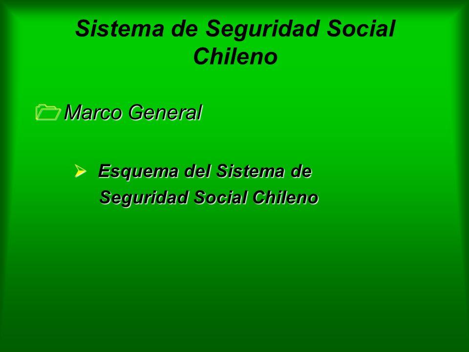 Sistema de Seguridad Social Chileno Marco General Marco General Esquema del Sistema de Esquema del Sistema de Seguridad Social Chileno Seguridad Socia