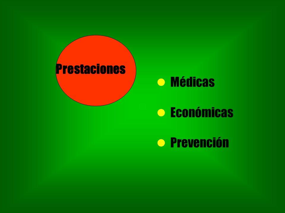 Médicas Económicas Prevención Prestaciones