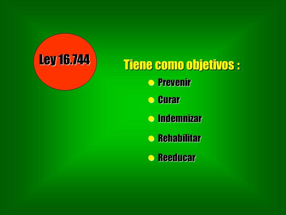 Tiene como objetivos : Prevenir Prevenir Curar Curar Indemnizar Indemnizar Rehabilitar Rehabilitar Reeducar Reeducar Ley 16.744