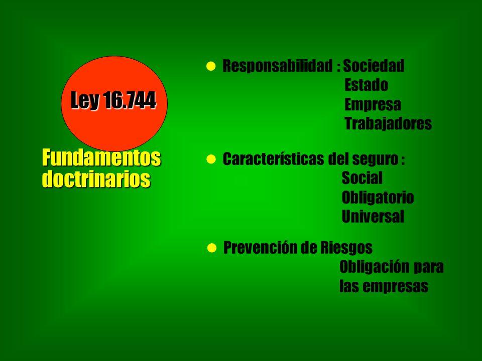 Fundamentosdoctrinarios Responsabilidad : Sociedad Estado Empresa Trabajadores Características del seguro : Social Obligatorio Universal Prevención de Riesgos Obligación para las empresas