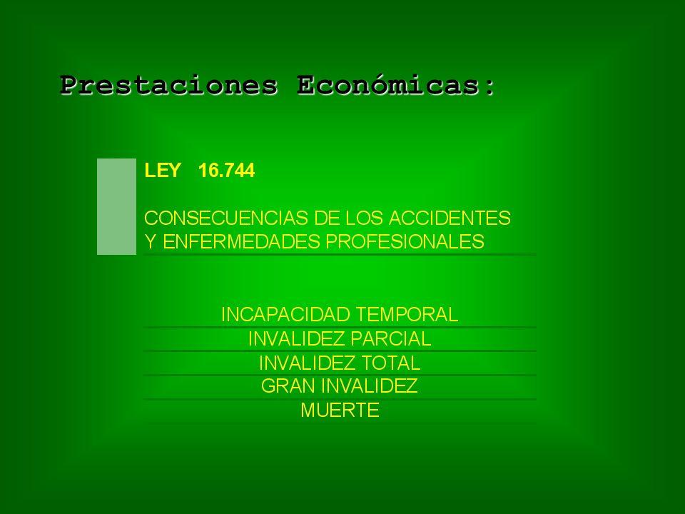 Prestaciones Económicas:
