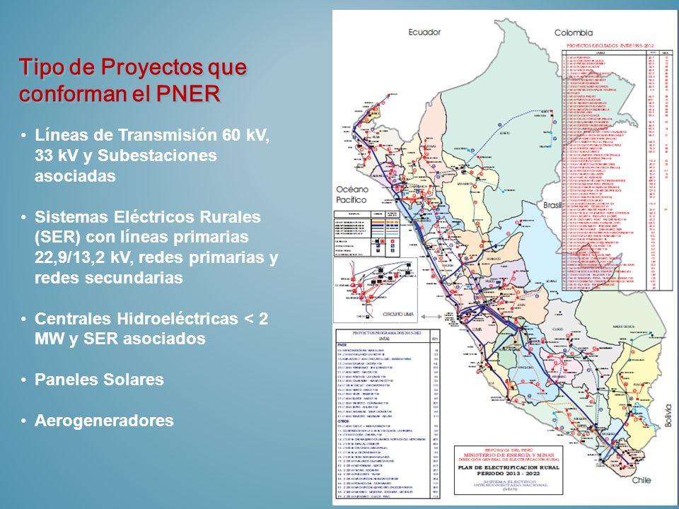 Líneas de Transmisión 60 kV, 33 kV y Subestaciones asociadas Sistemas Eléctricos Rurales (SER) con líneas primarias 22,9/13,2 kV, redes primarias y re