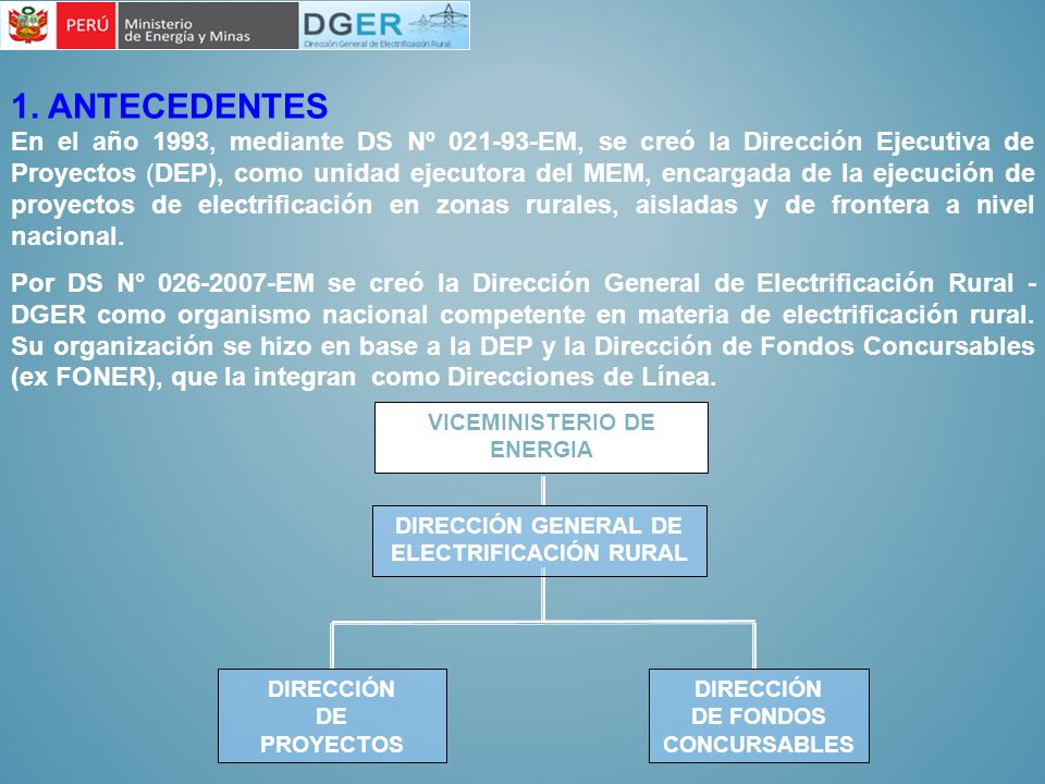 ENTIDADES INVOLUCRADAS EN LA ELECTRIFICACION RURAL MEM EMP.