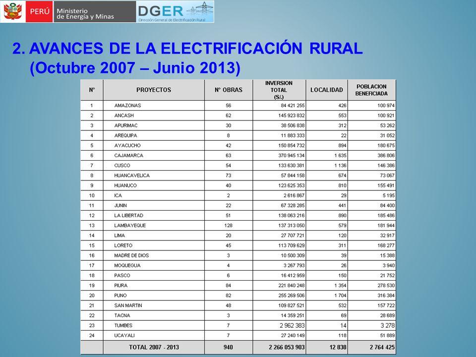 2. AVANCES DE LA ELECTRIFICACIÓN RURAL (Octubre 2007 – Junio 2013)