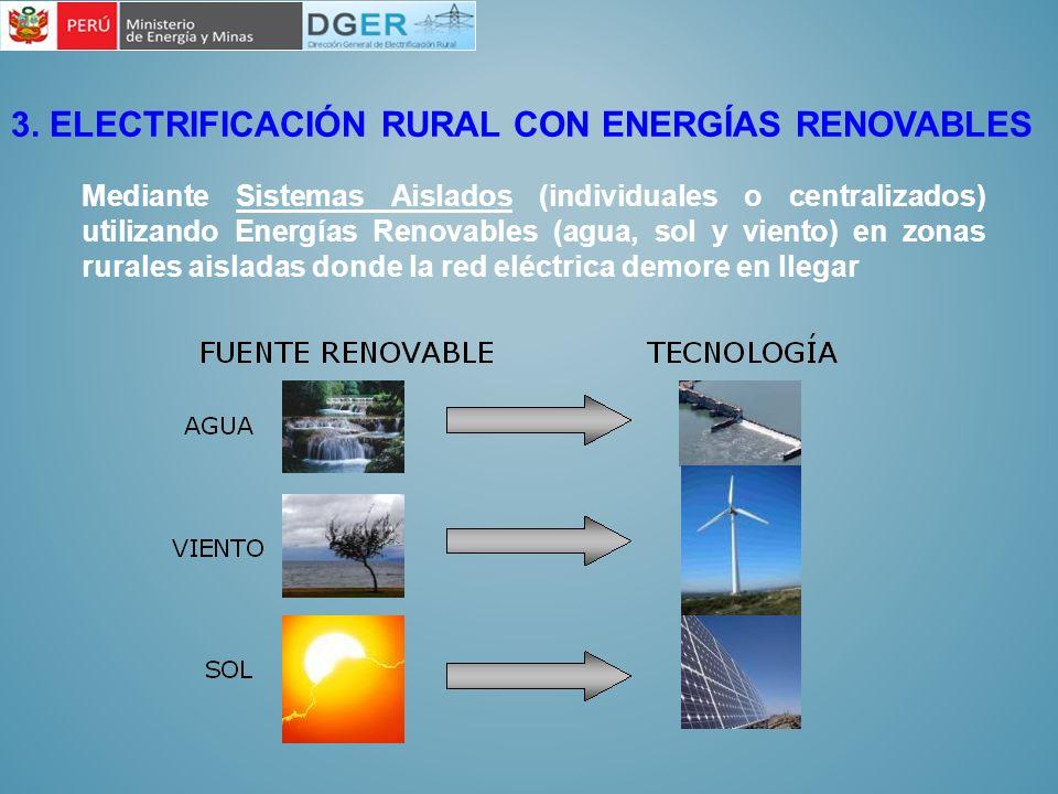 3. ELECTRIFICACIÓN RURAL CON ENERGÍAS RENOVABLES Mediante Sistemas Aislados (individuales o centralizados) utilizando Energías Renovables (agua, sol y