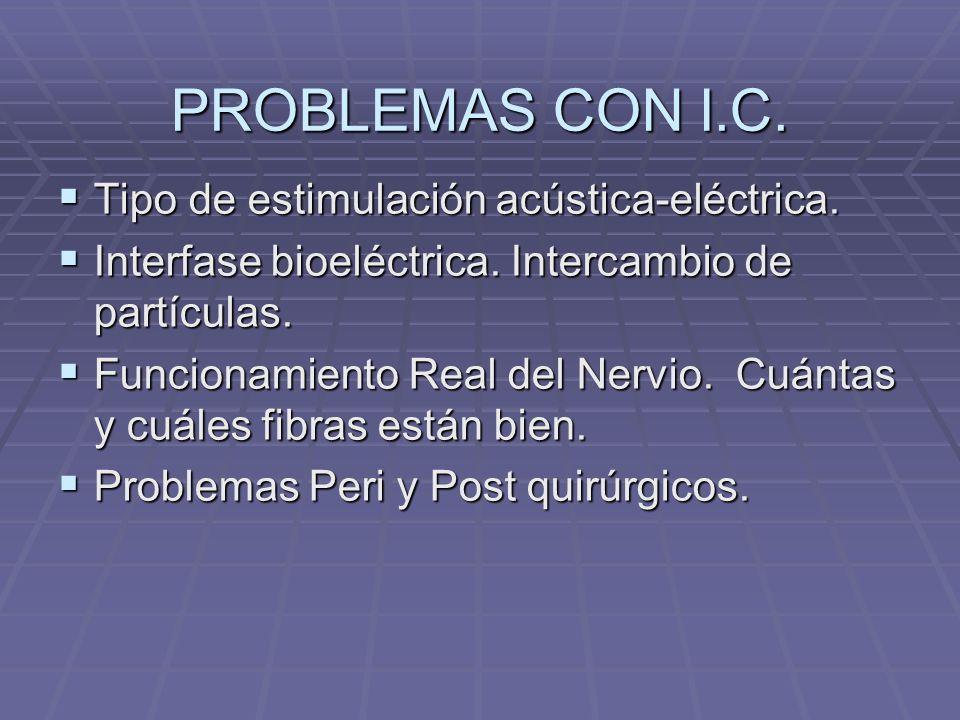 CONTRAINDICACIONES Sordera ocasionada por lesiones del nervio auditivo o de las vías centrales auditivas. Sordera ocasionada por lesiones del nervio a