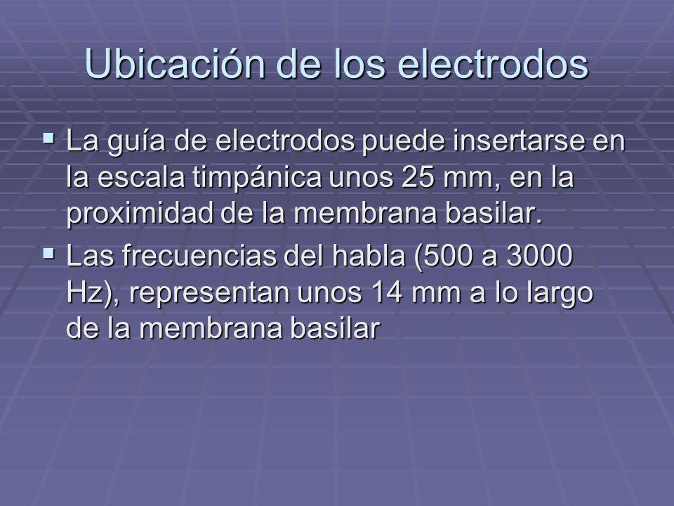 CONCLUSIONES Implante Coclear en Costa Rica. Implante Coclear en Costa Rica.