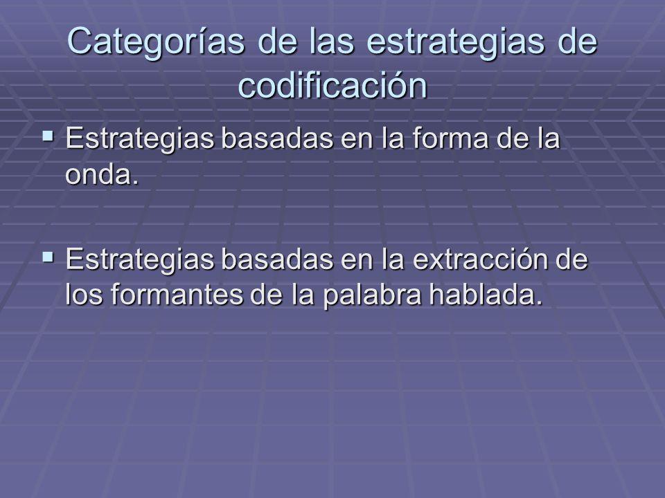 Principios de estimulación Principio de lugar: la cóclea lo utiliza para obtener información frecuencial Principio de lugar: la cóclea lo utiliza para