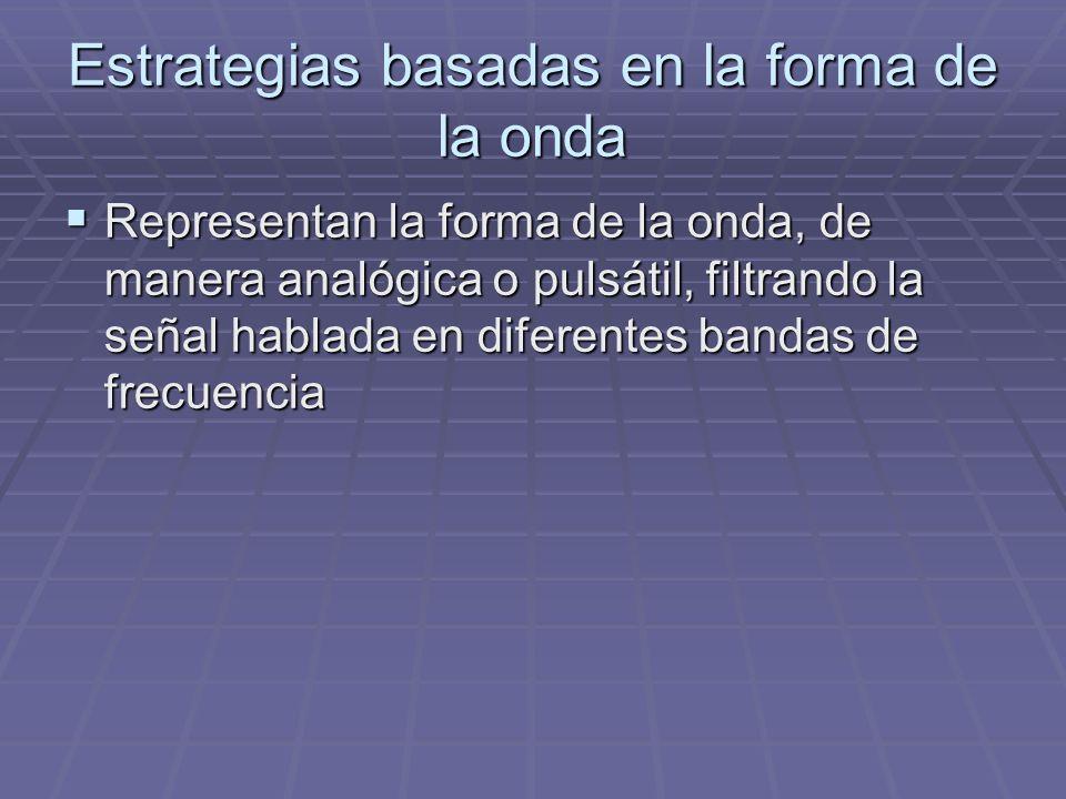 Categorías de las estrategias de codificación Estrategias basadas en la forma de la onda. Estrategias basadas en la forma de la onda. Estrategias basa