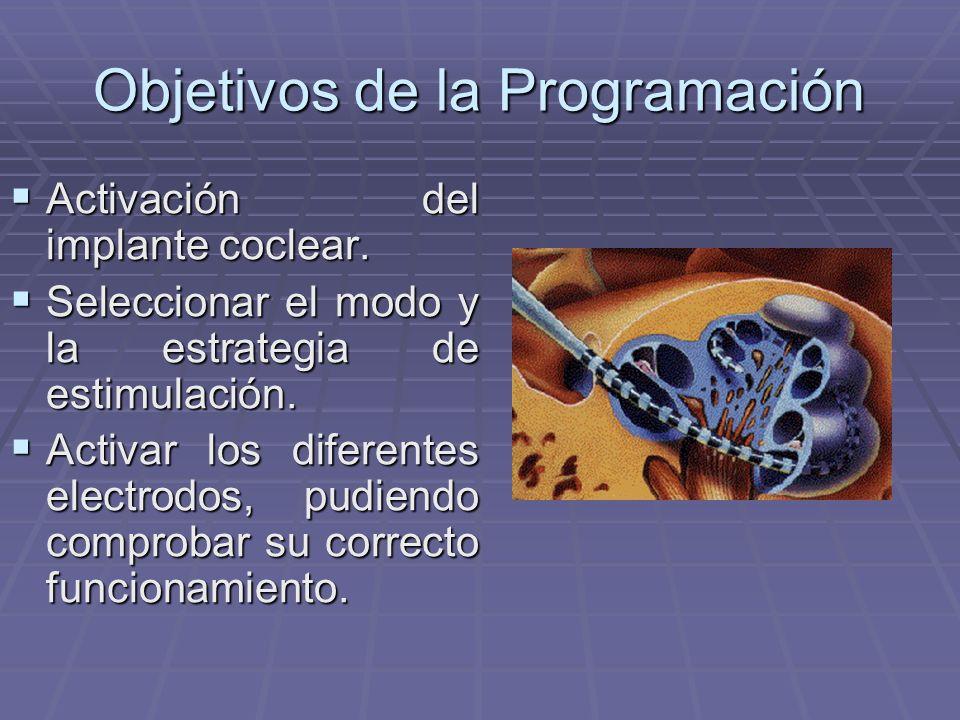 Aspectos Básicos en la Programación de Implantes Cocleares Juan Carlos Olmo Cordero Audiólogo2003