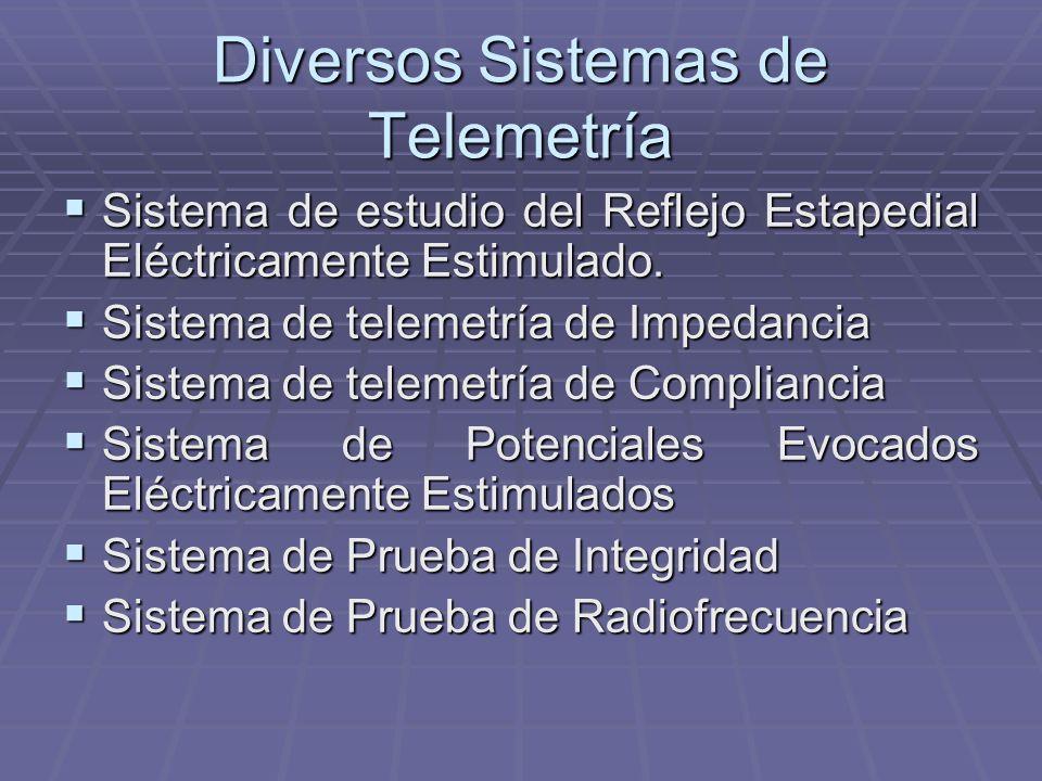 Telemetría Intraquirúrgica y Extraquirúrgica Permiten conocer datos sobre: Funcionamiento del dispositivo y estado de la vía auditiva Permiten conocer