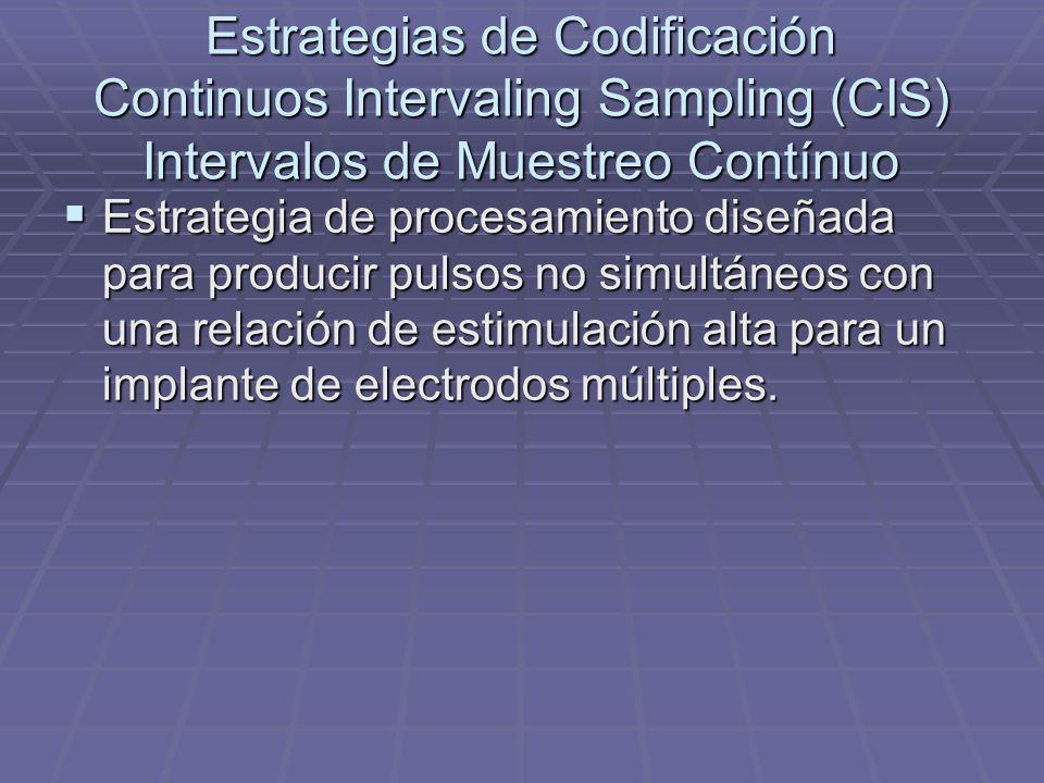 Estrategias de Codificación Definición Es la forma en que el implante transforma el sonido en estimulación eléctrica del nervio auditivo para represen