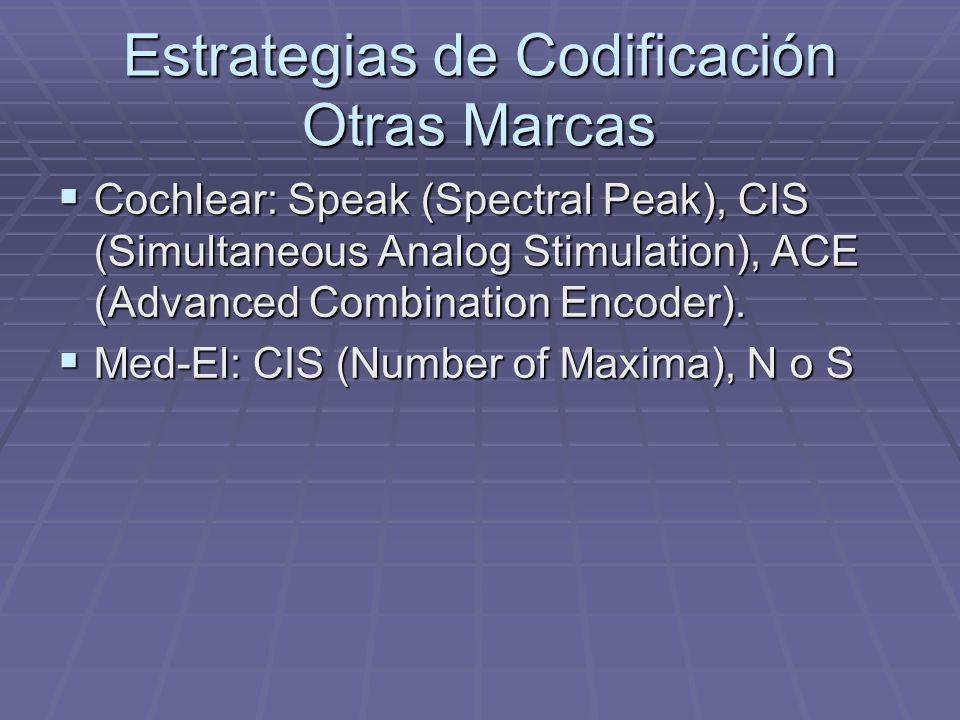 Estrategias de Codificación Simultaneous Analog Stimulation SAS Es una estrategia de alta velocidad en la cual se estimula de manera simultánea todos