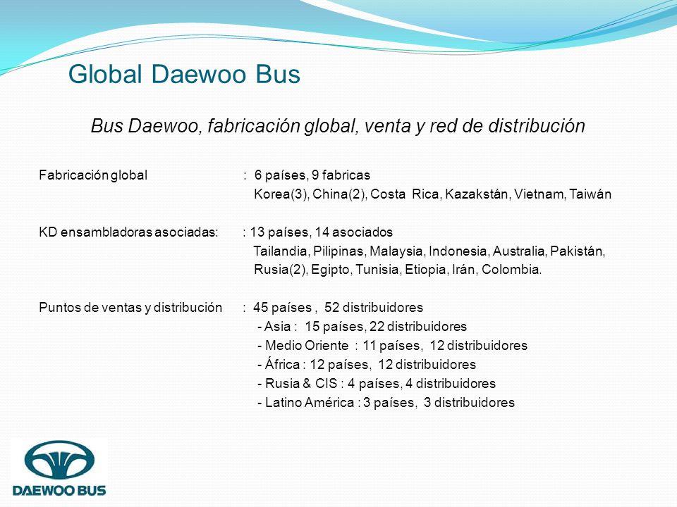 Bus Daewoo, fabricación global, venta y red de distribución Fabricación global : 6 países, 9 fabricas Korea(3), China(2), Costa Rica, Kazakstán, Vietn