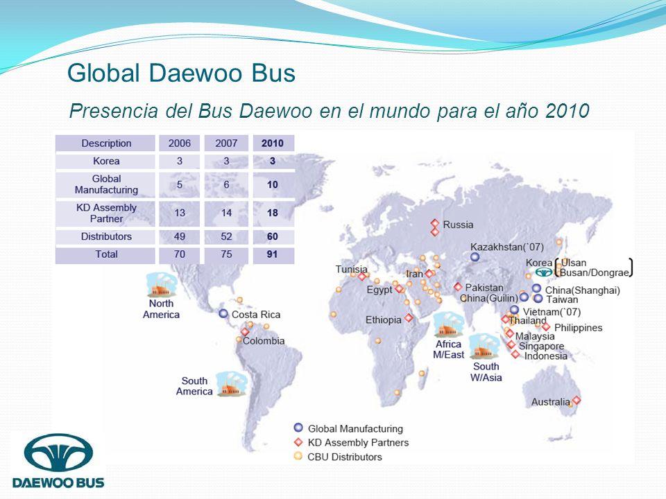 Presencia del Bus Daewoo en el mundo para el año 2010 Global Daewoo Bus