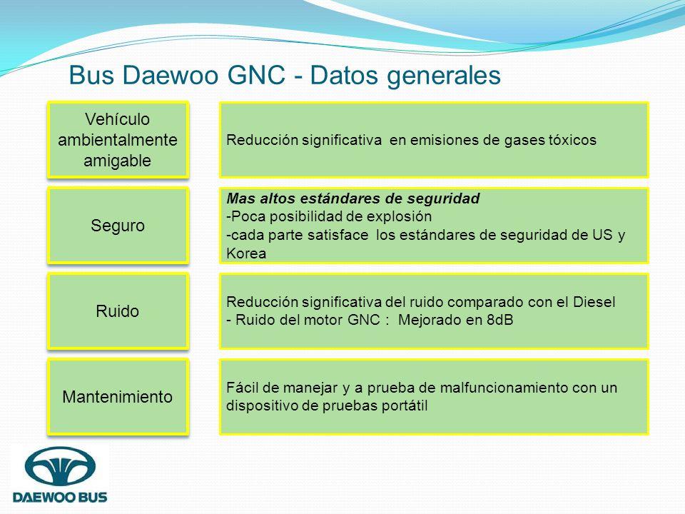 Vehículo ambientalmente amigable Reducción significativa en emisiones de gases tóxicos Seguro Ruido Mantenimiento Bus Daewoo GNC - Datos generales Mas